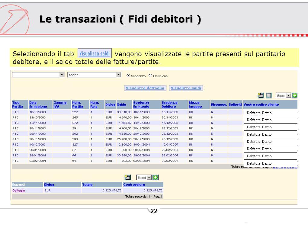Le transazioni ( Fidi debitori )