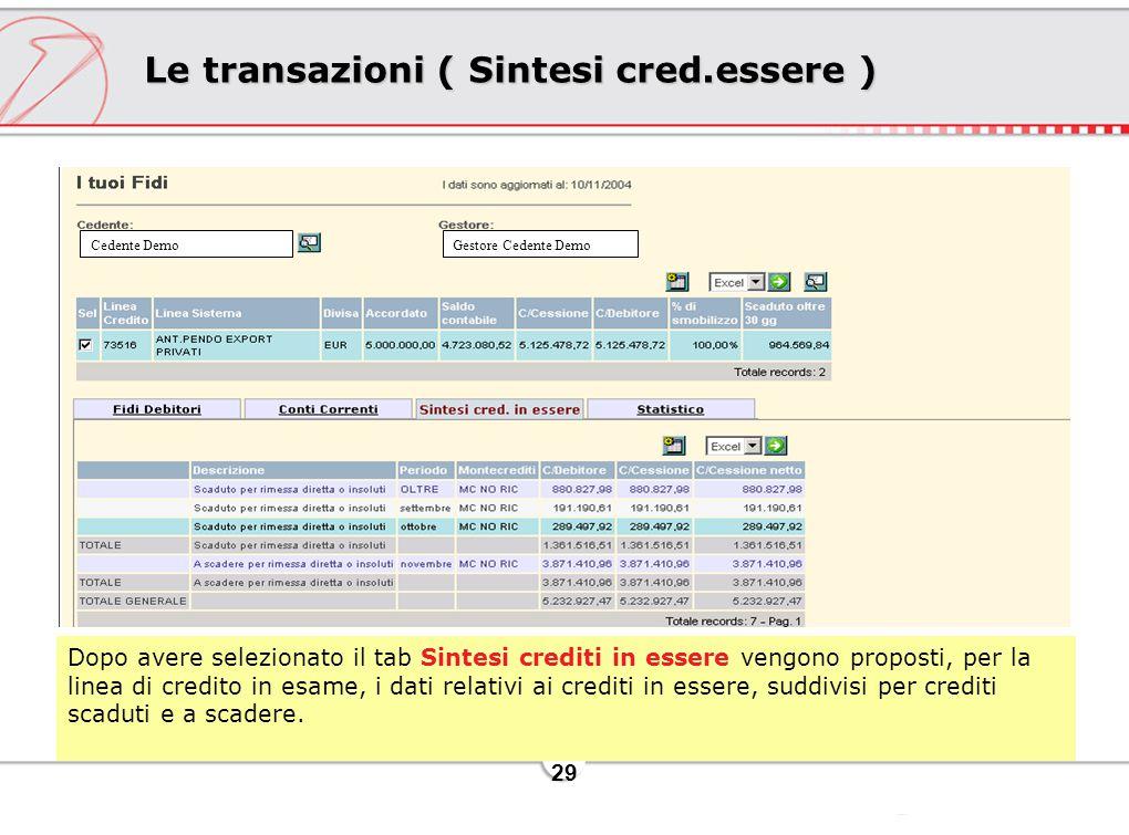 Le transazioni ( Sintesi cred.essere )