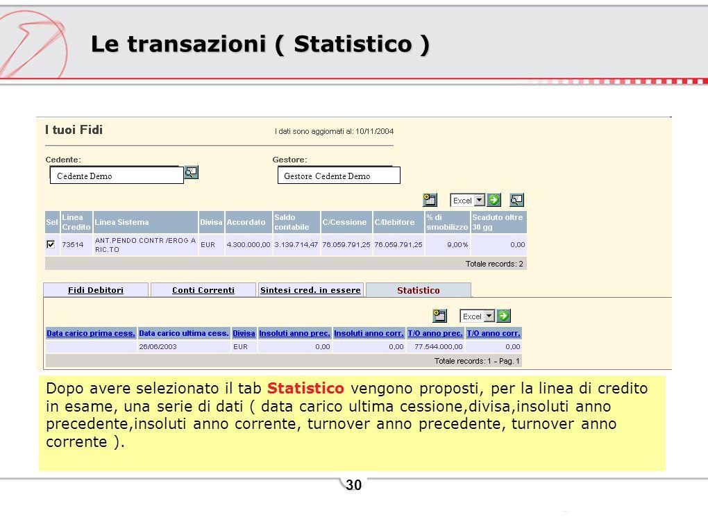 Le transazioni ( Statistico )