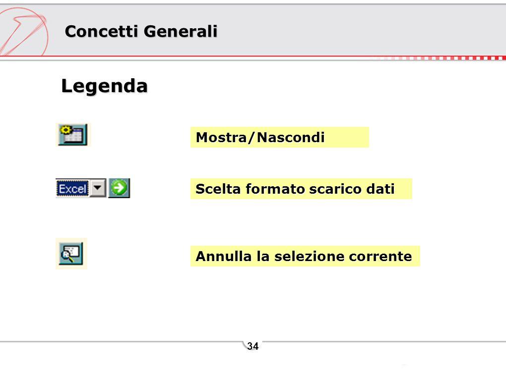 Legenda Concetti Generali Mostra/Nascondi Scelta formato scarico dati