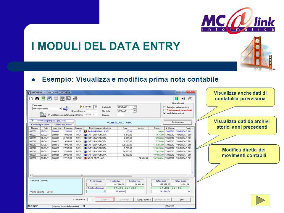 I MODULI DEL DATA ENTRY Esempio: Visualizza e modifica prima nota contabile. Visualizza anche dati di contabilità provvisoria.