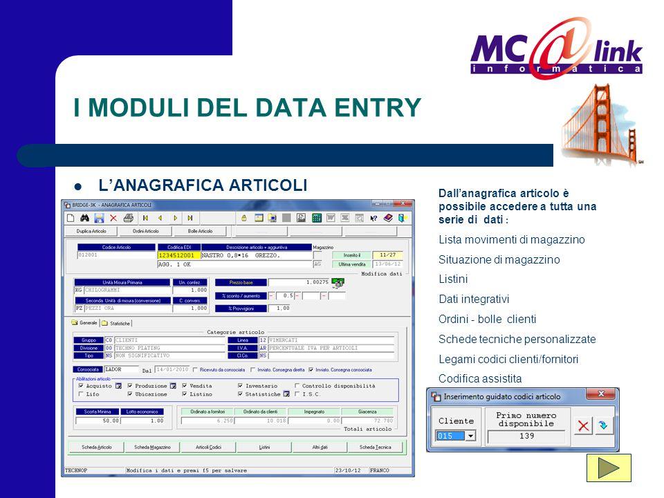 I MODULI DEL DATA ENTRY L'ANAGRAFICA ARTICOLI