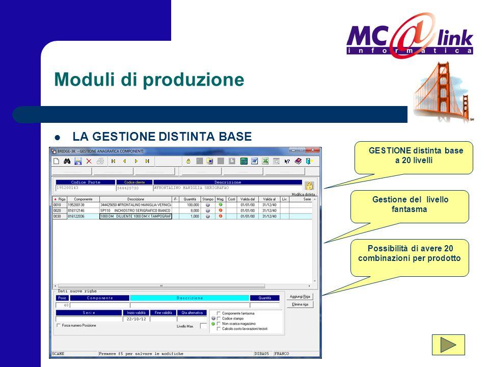 Moduli di produzione LA GESTIONE DISTINTA BASE