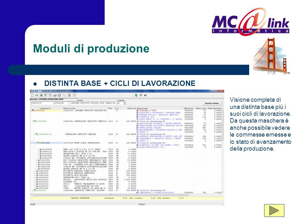 Moduli di produzione DISTINTA BASE + CICLI DI LAVORAZIONE