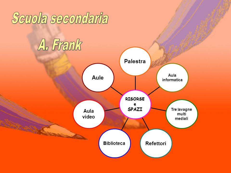 Scuola secondaria A. Frank Palestra Aule Refettori Aula video SPAZI