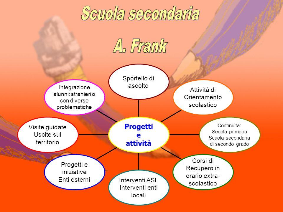 Scuola secondaria A. Frank Progetti e attività Sportello di ascolto