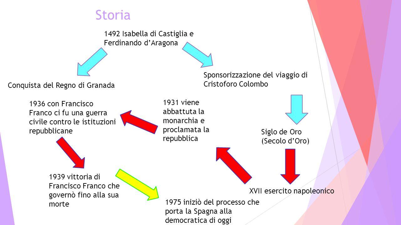 Storia 1492 Isabella di Castiglia e Ferdinando d'Aragona