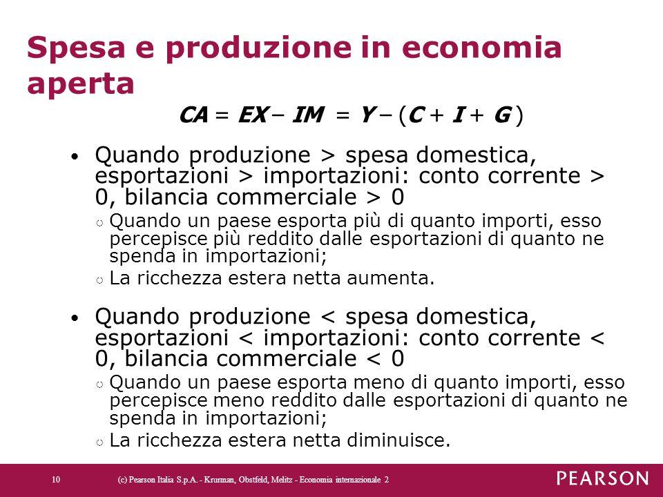 Spesa e produzione in economia aperta