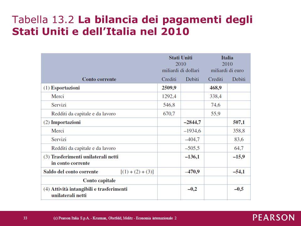 Tabella 13.2 La bilancia dei pagamenti degli Stati Uniti e dell'Italia nel 2010