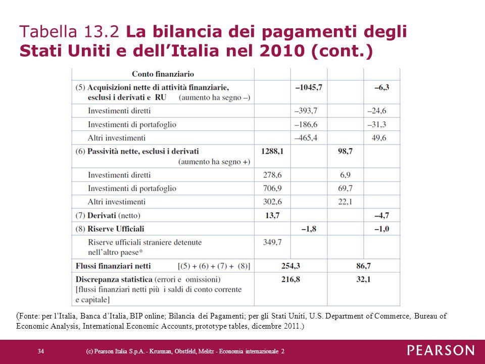 Tabella 13.2 La bilancia dei pagamenti degli Stati Uniti e dell'Italia nel 2010 (cont.)