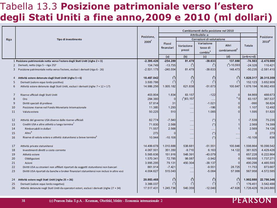 Tabella 13.3 Posizione patrimoniale verso l'estero degli Stati Uniti a fine anno,2009 e 2010 (ml dollari)
