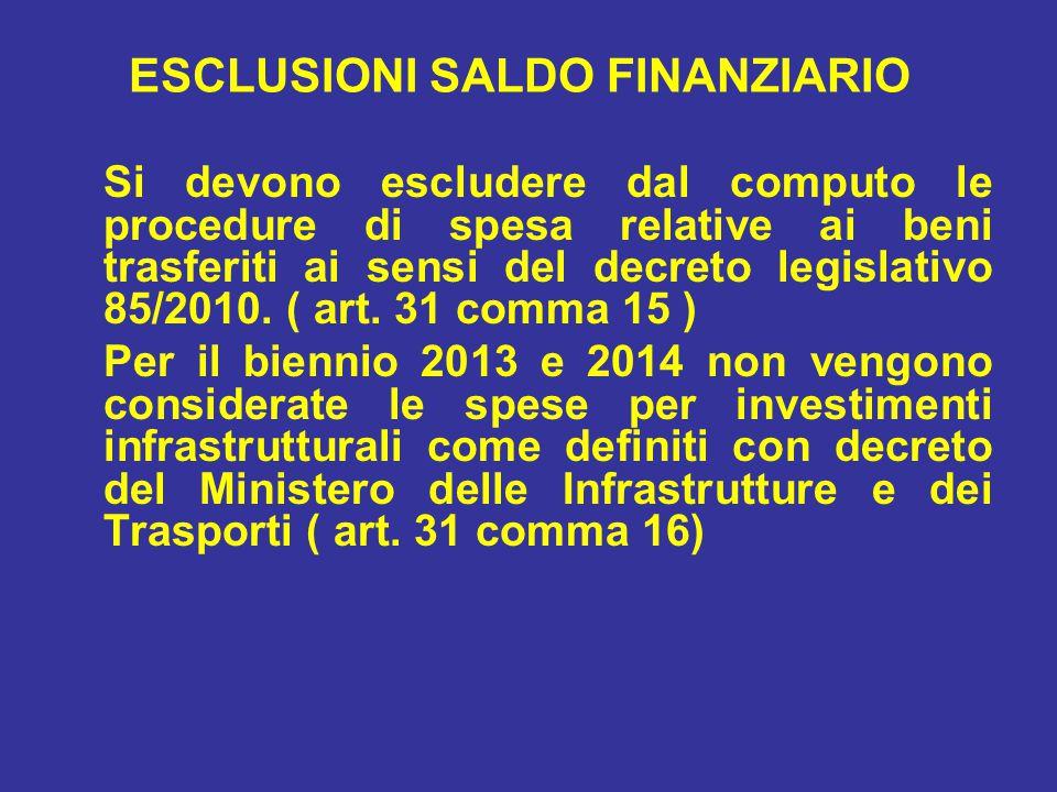 ESCLUSIONI SALDO FINANZIARIO