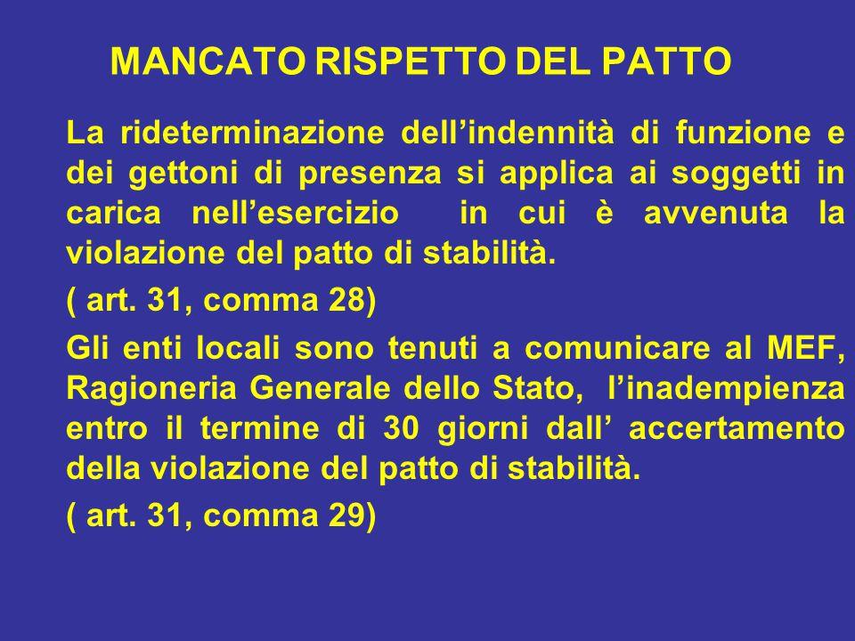 MANCATO RISPETTO DEL PATTO