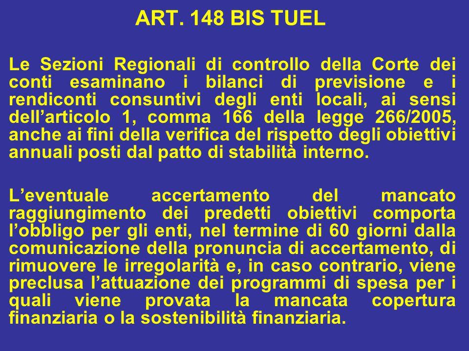 ART. 148 BIS TUEL