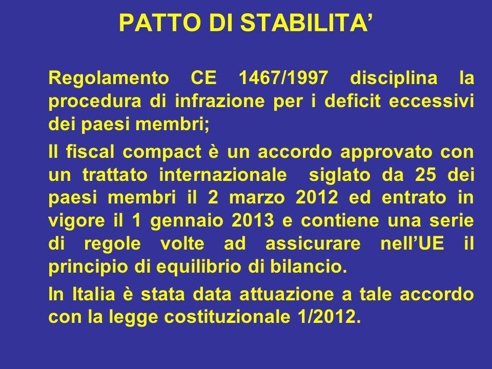 PATTO DI STABILITA' Regolamento CE 1467/1997 disciplina la procedura di infrazione per i deficit eccessivi dei paesi membri;