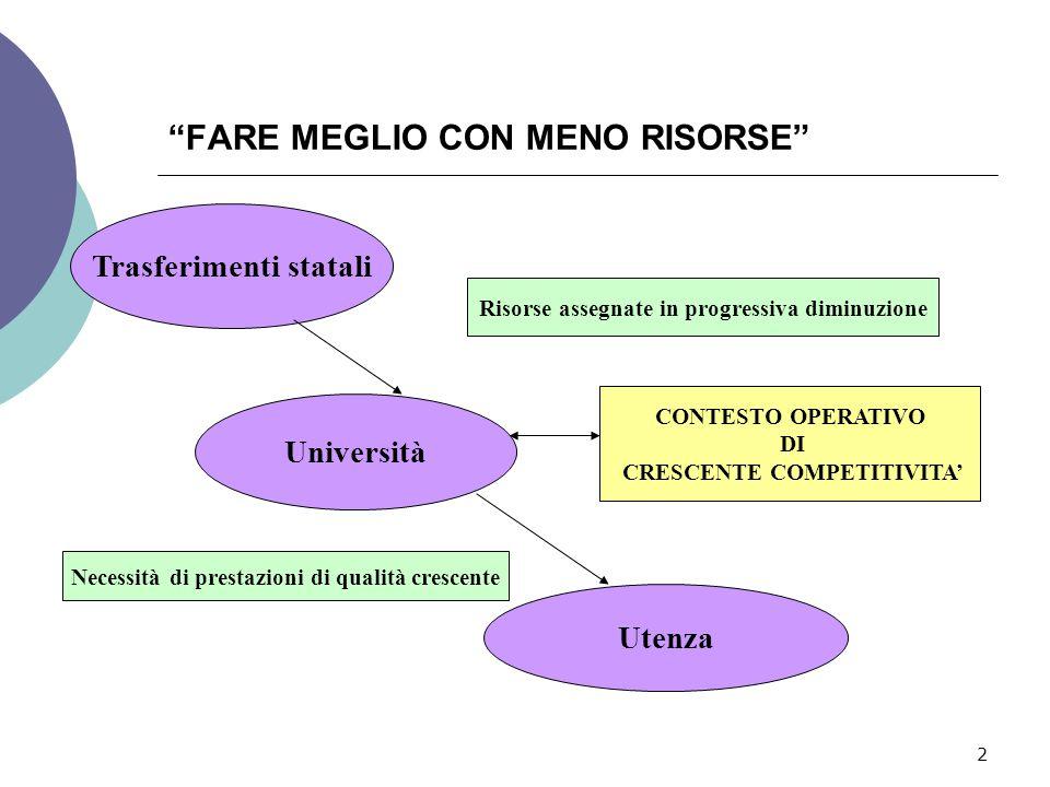 FARE MEGLIO CON MENO RISORSE