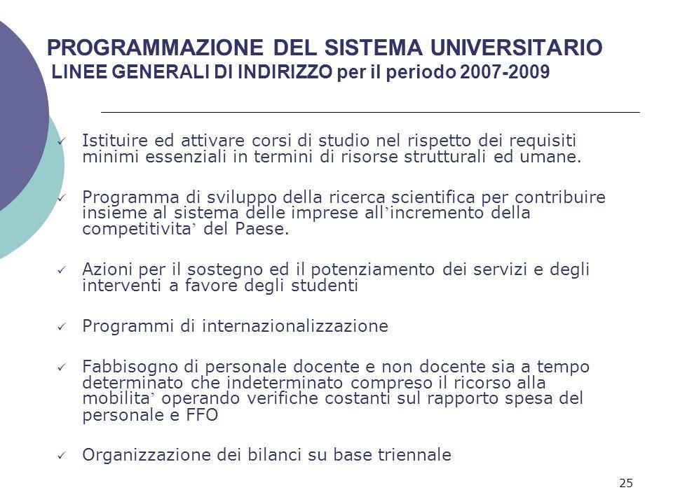 PROGRAMMAZIONE DEL SISTEMA UNIVERSITARIO LINEE GENERALI DI INDIRIZZO per il periodo 2007-2009