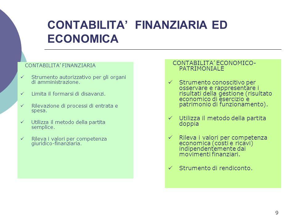 CONTABILITA' FINANZIARIA ED ECONOMICA