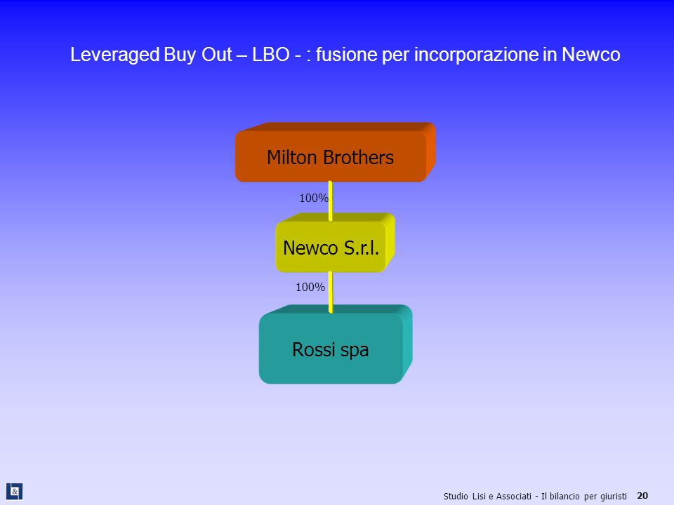 Leveraged Buy Out – LBO - : fusione per incorporazione in Newco