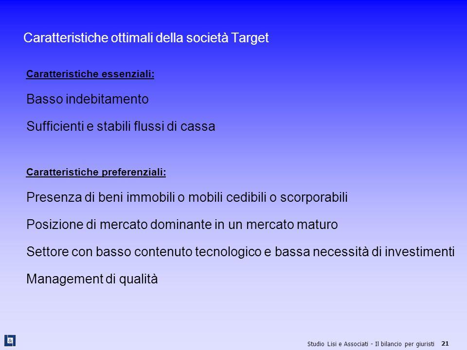 Caratteristiche ottimali della società Target
