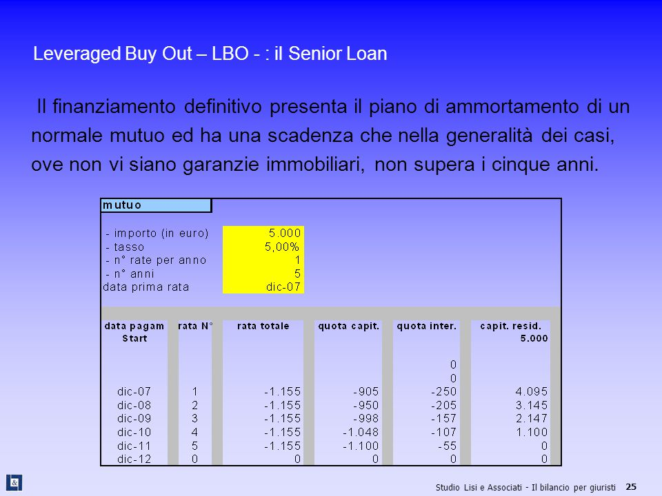 Leveraged Buy Out – LBO - : il Senior Loan