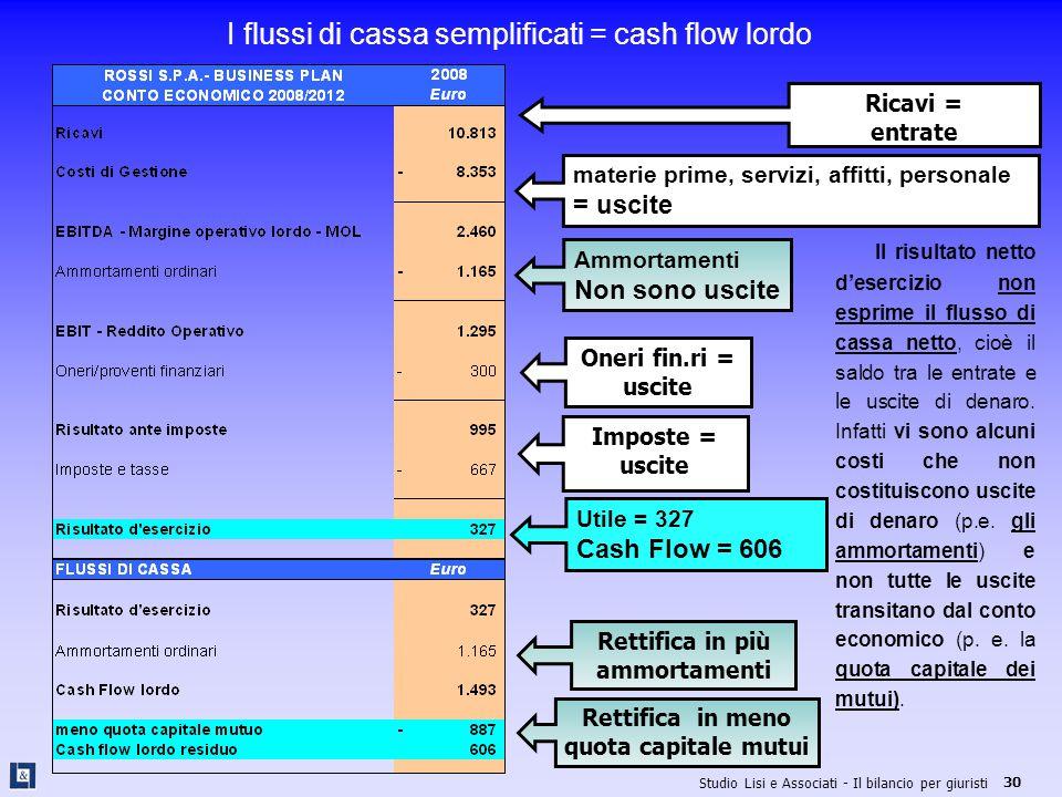 I flussi di cassa semplificati = cash flow lordo
