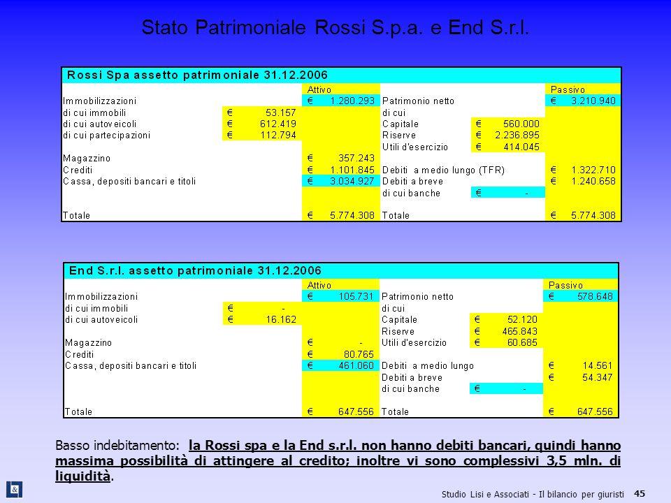 Stato Patrimoniale Rossi S.p.a. e End S.r.l.