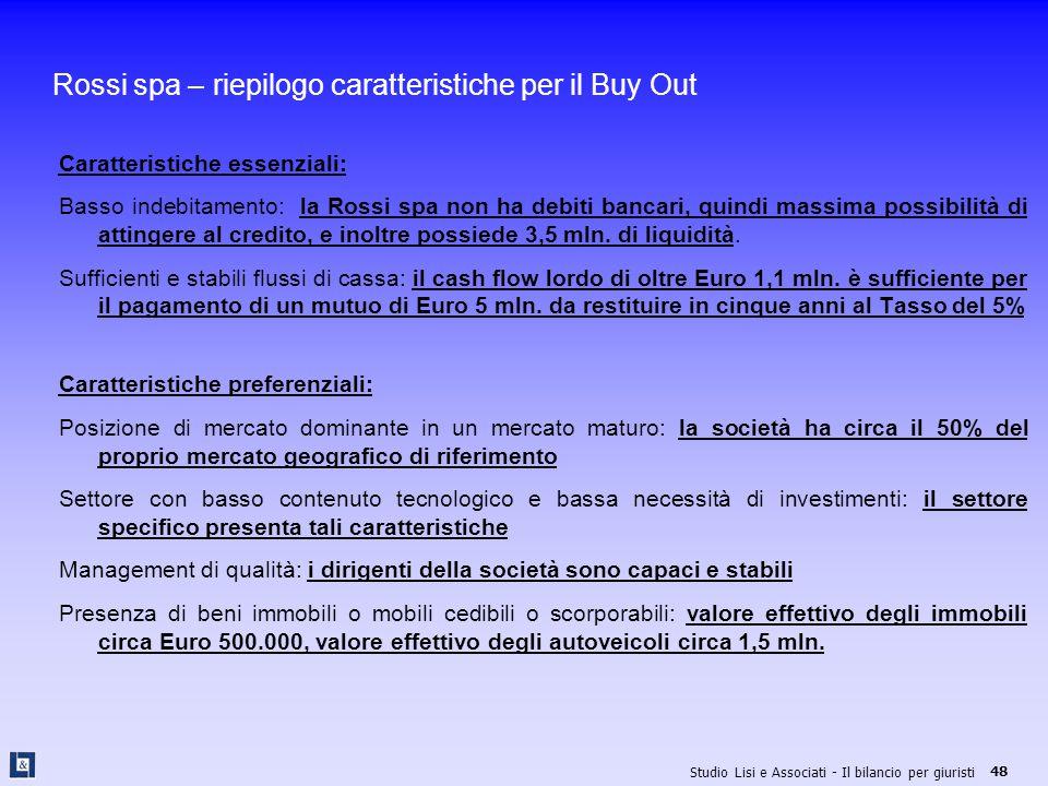 Rossi spa – riepilogo caratteristiche per il Buy Out