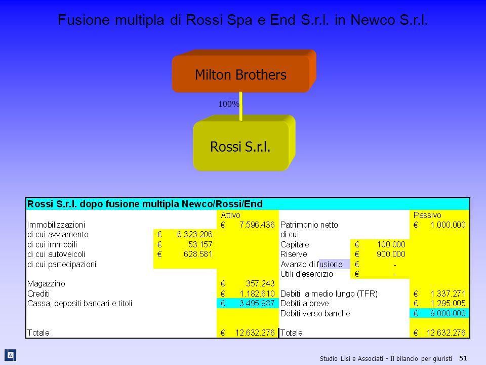 Fusione multipla di Rossi Spa e End S.r.l. in Newco S.r.l.