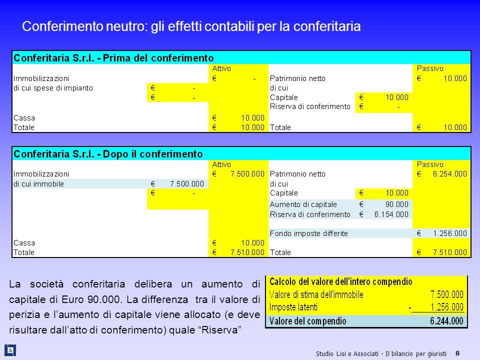 Conferimento neutro: gli effetti contabili per la conferitaria