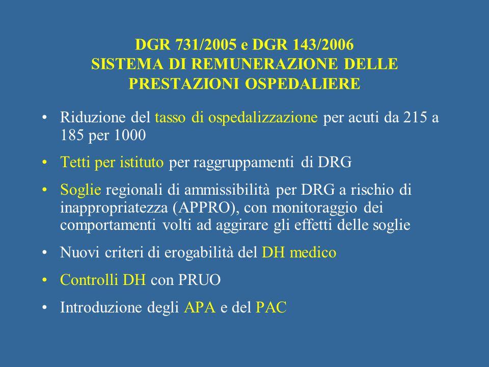 DGR 731/2005 e DGR 143/2006 SISTEMA DI REMUNERAZIONE DELLE PRESTAZIONI OSPEDALIERE