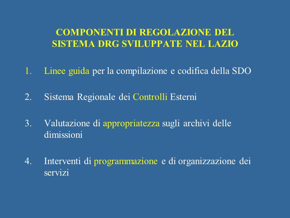 COMPONENTI DI REGOLAZIONE DEL SISTEMA DRG SVILUPPATE NEL LAZIO