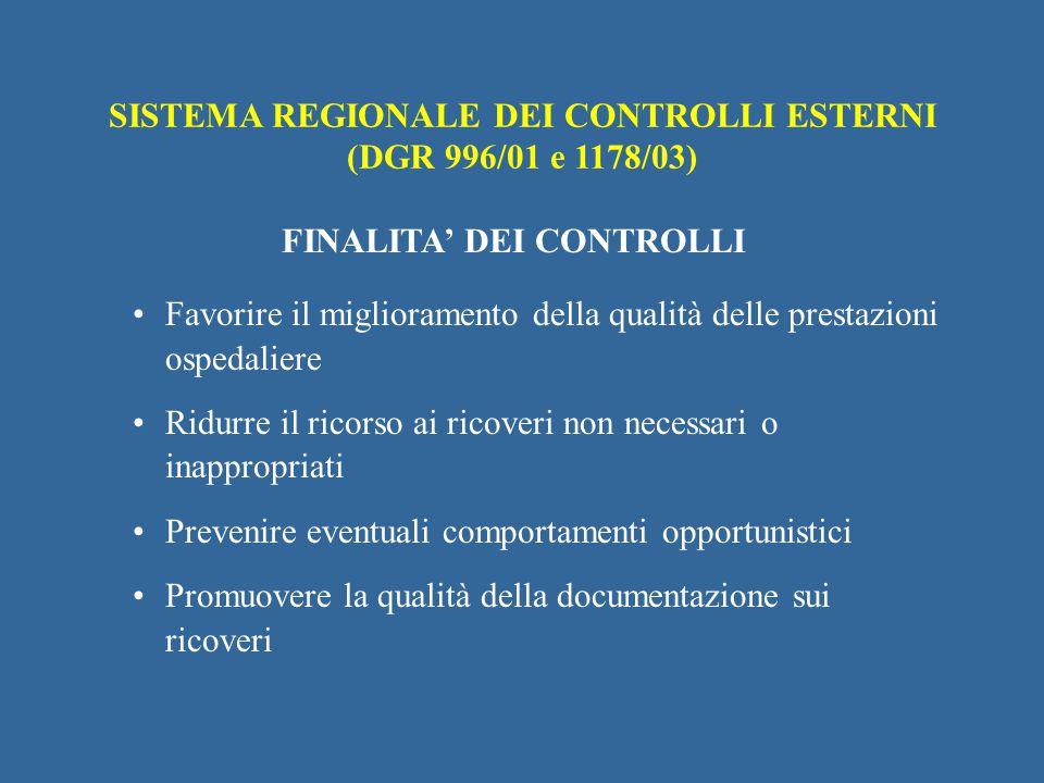 SISTEMA REGIONALE DEI CONTROLLI ESTERNI FINALITA' DEI CONTROLLI
