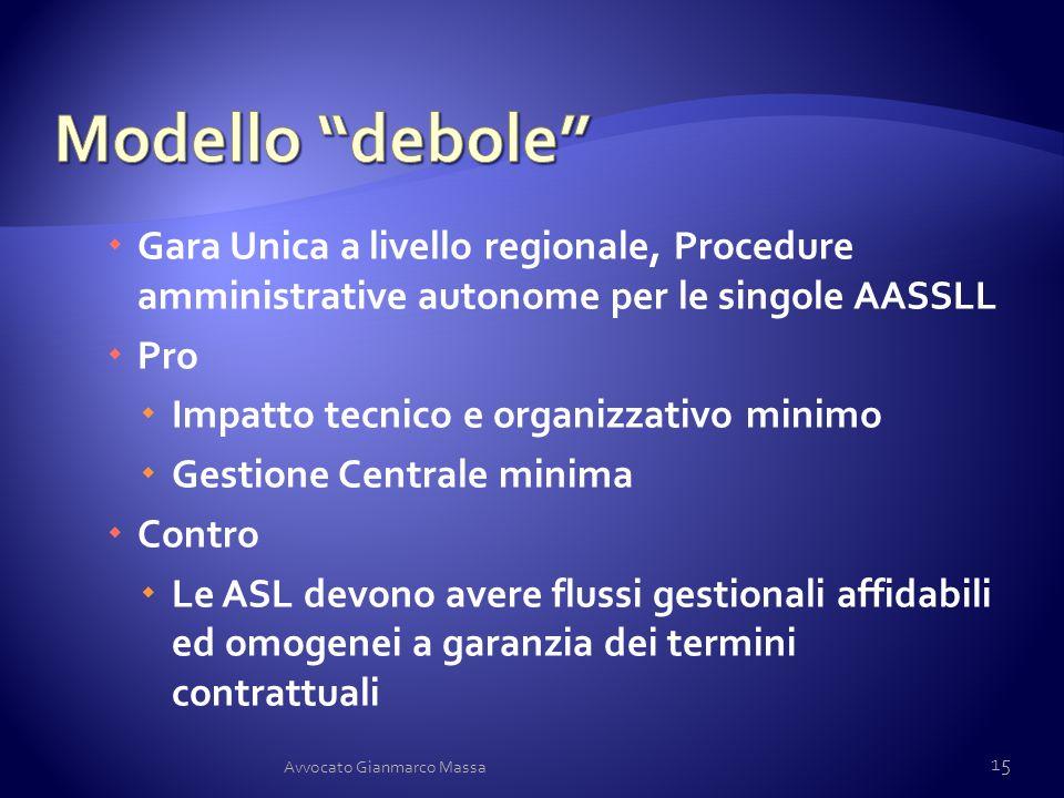 Modello debole Gara Unica a livello regionale, Procedure amministrative autonome per le singole AASSLL.