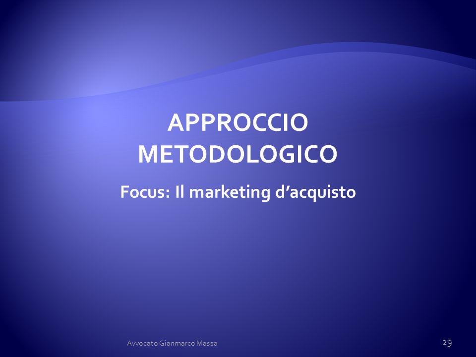 APPROCCIO METODOLOGICO Focus: Il marketing d'acquisto
