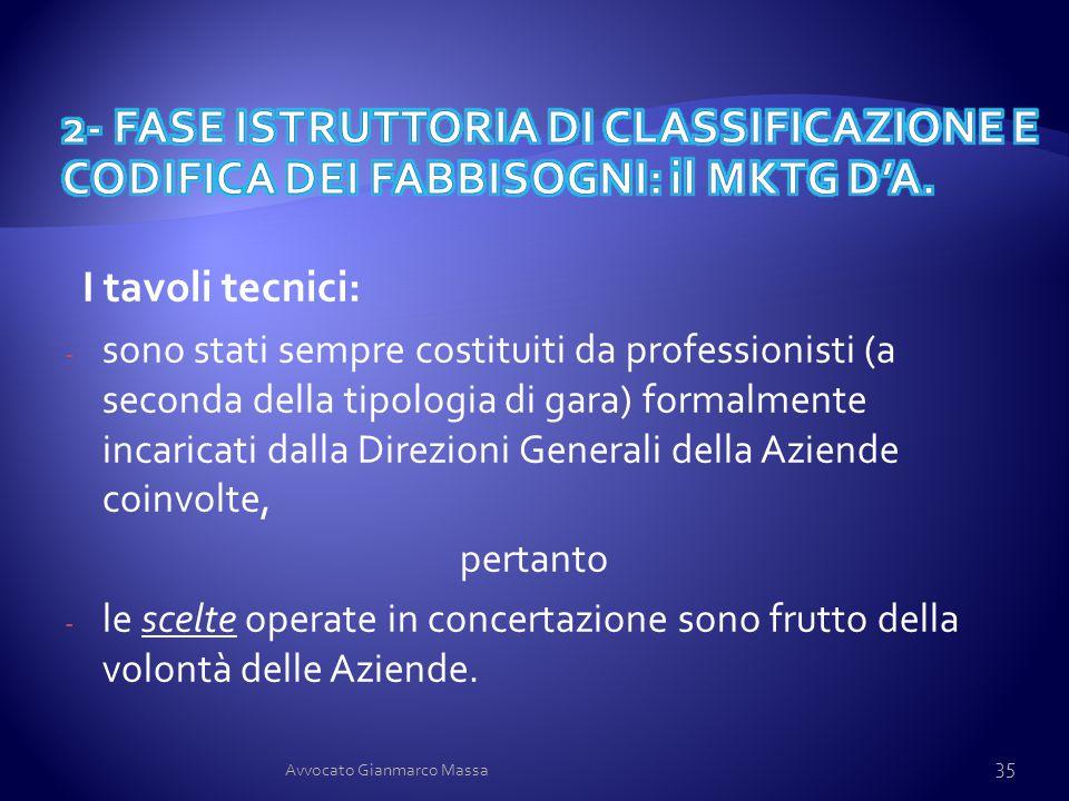 2- FASE ISTRUTTORIA DI CLASSIFICAZIONE E CODIFICA DEI FABBISOGNI: il MKTG D'A.