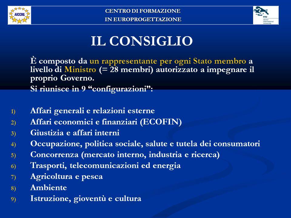 IL CONSIGLIO Si riunisce in 9 configurazioni :