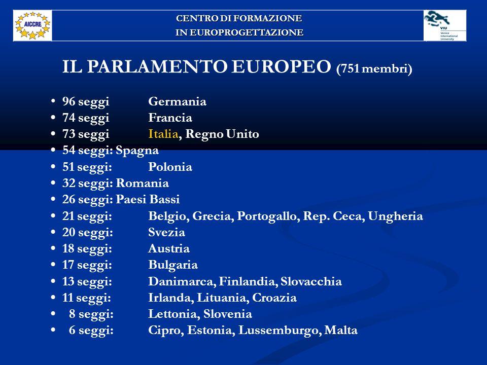 IL PARLAMENTO EUROPEO (751 membri)