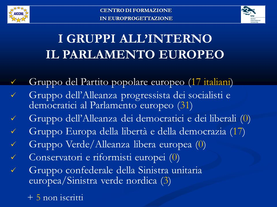 I GRUPPI ALL'INTERNO IL PARLAMENTO EUROPEO