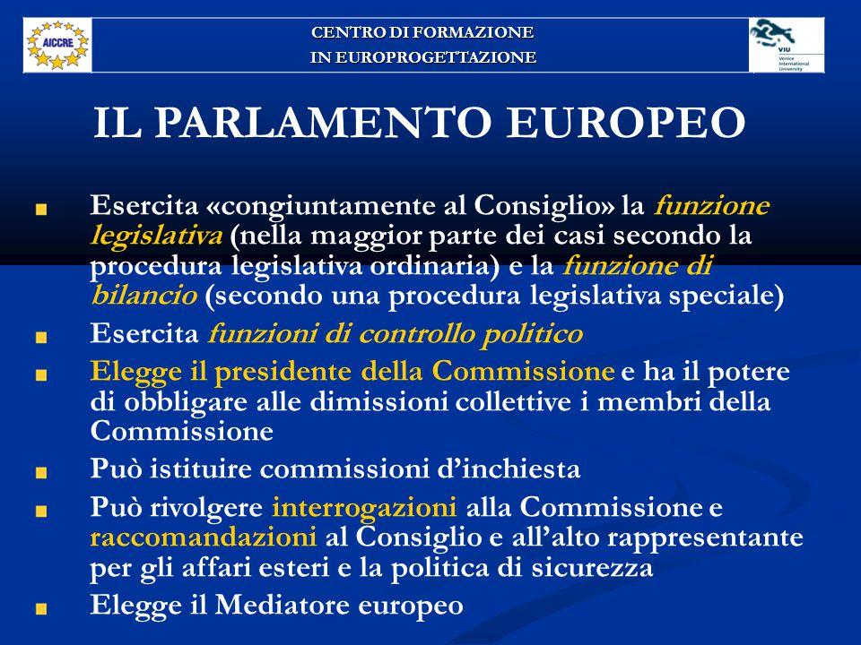CENTRO DI FORMAZIONE IN EUROPROGETTAZIONE. IL PARLAMENTO EUROPEO.