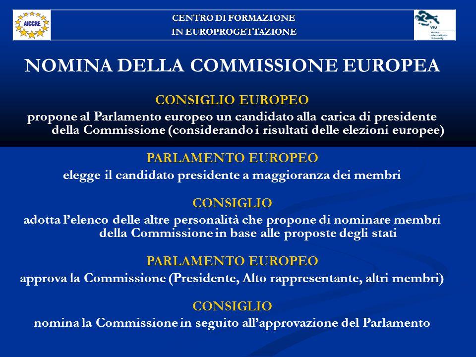NOMINA DELLA COMMISSIONE EUROPEA