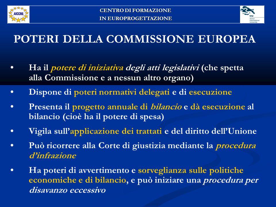 POTERI DELLA COMMISSIONE EUROPEA