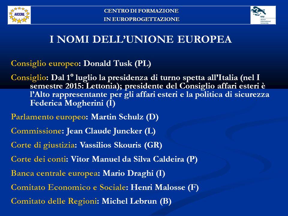 I NOMI DELL'UNIONE EUROPEA