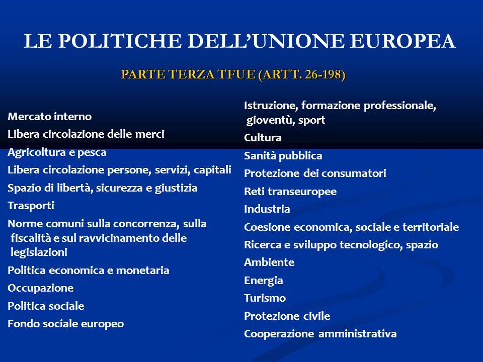 LE POLITICHE DELL'UNIONE EUROPEA PARTE TERZA TFUE (ARTT. 26-198)