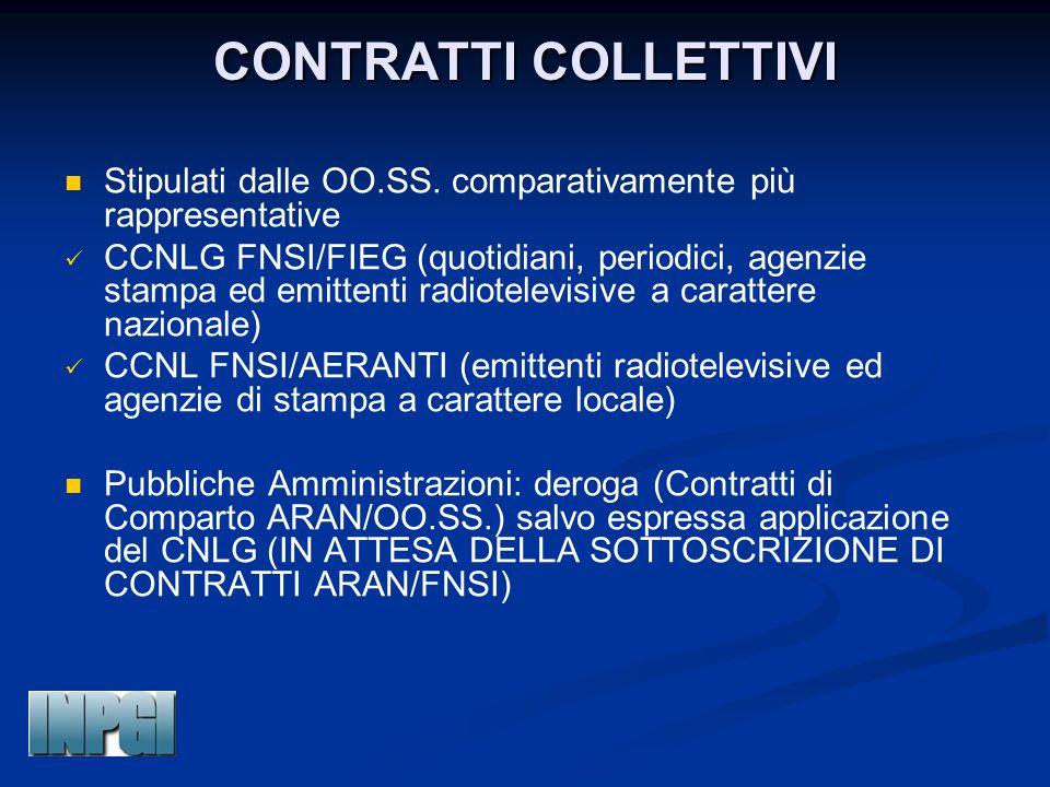 CONTRATTI COLLETTIVI Stipulati dalle OO.SS. comparativamente più rappresentative.