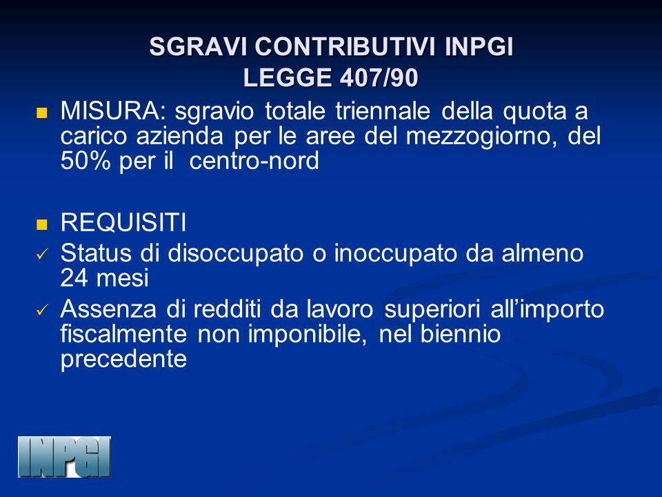 SGRAVI CONTRIBUTIVI INPGI LEGGE 407/90