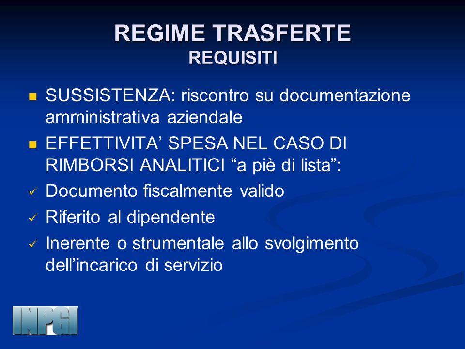REGIME TRASFERTE REQUISITI