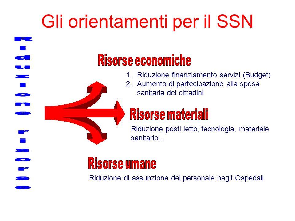 Gli orientamenti per il SSN