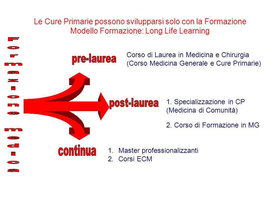 Le Cure Primarie possono svilupparsi solo con la Formazione Modello Formazione: Long Life Learning