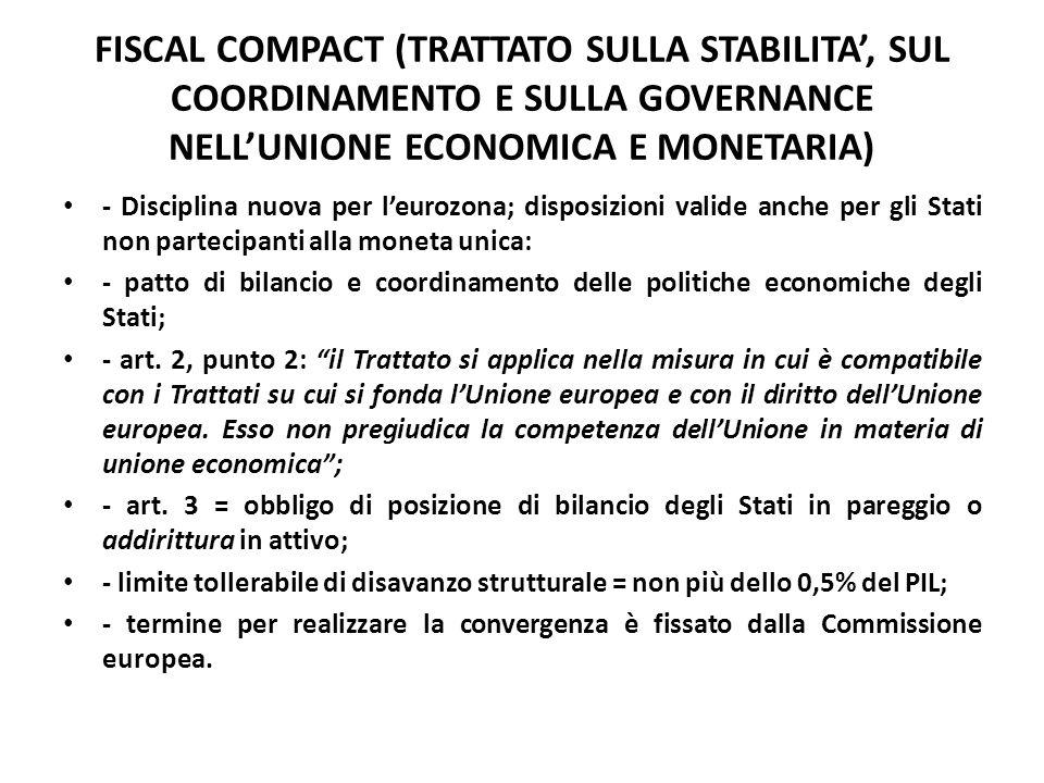 FISCAL COMPACT (TRATTATO SULLA STABILITA', SUL COORDINAMENTO E SULLA GOVERNANCE NELL'UNIONE ECONOMICA E MONETARIA)